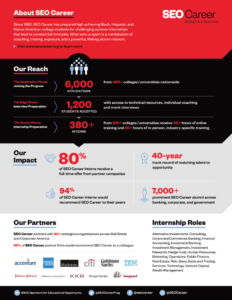 SEO Careers Advertisement, Red and Black